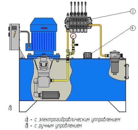 Как собрать гидростанцию
